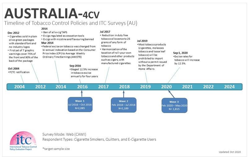 AU Timeline-2.jpg