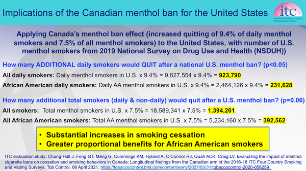 Implications for the US-menthol.png
