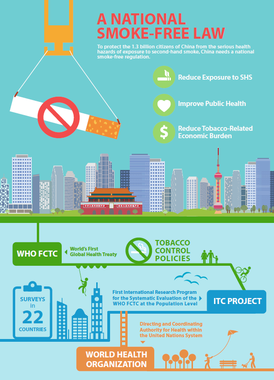 Smoke-FreeChinaINFO-ENG-Oct2015.png